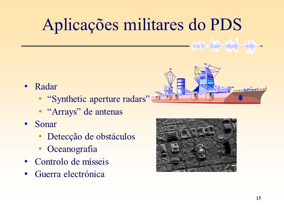 Aplicações militares do PDS