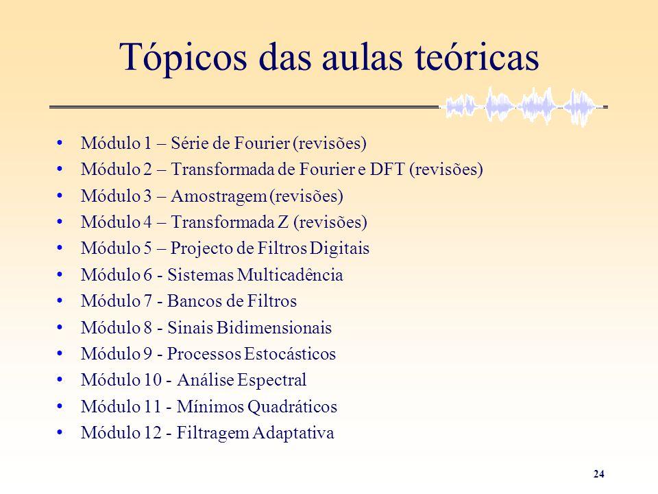Tópicos das aulas teóricas