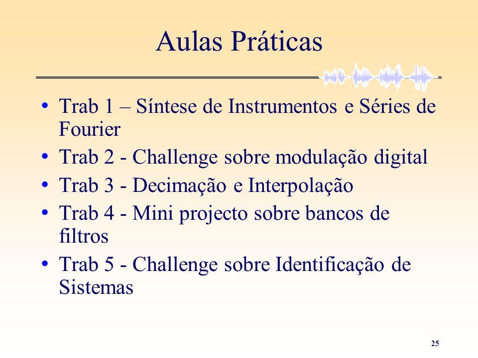 Aulas Práticas Trab 1 – Síntese de Instrumentos e Séries de Fourier