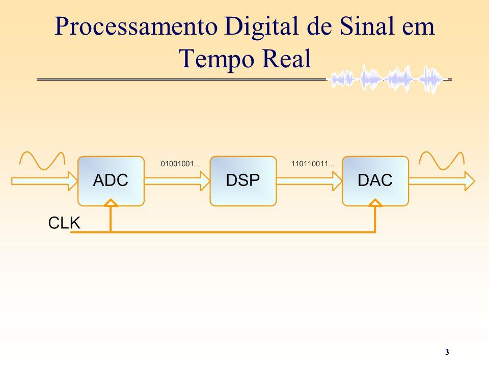 Processamento Digital de Sinal em Tempo Real