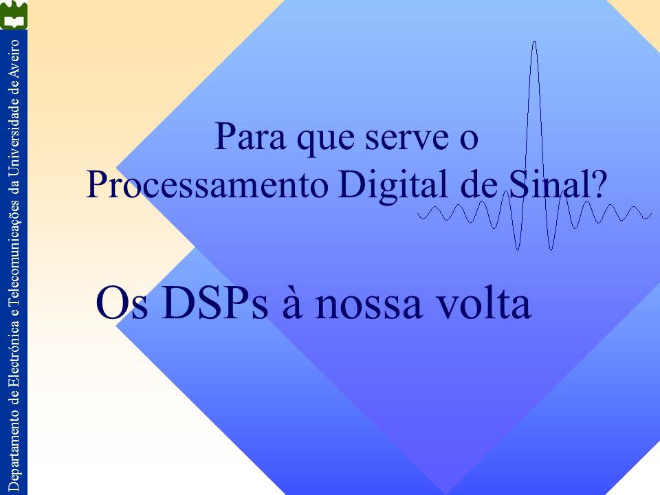 Para que serve o Processamento Digital de Sinal