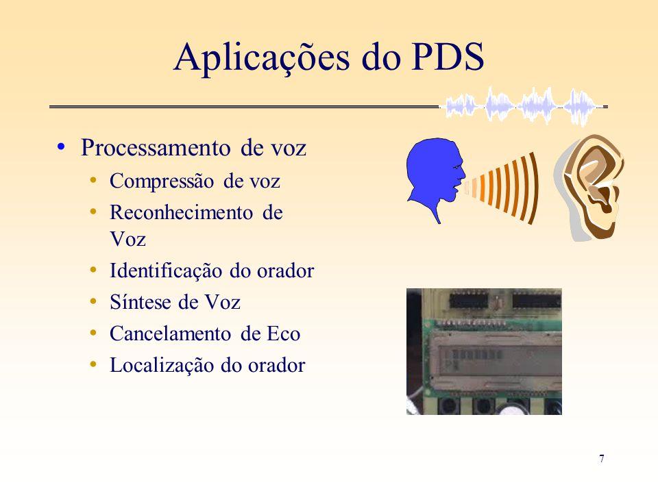 Aplicações do PDS Processamento de voz Compressão de voz