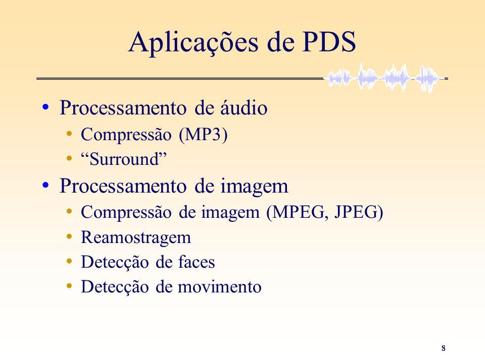 Aplicações de PDS Processamento de áudio Processamento de imagem