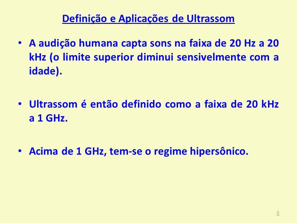 Definição e Aplicações de Ultrassom