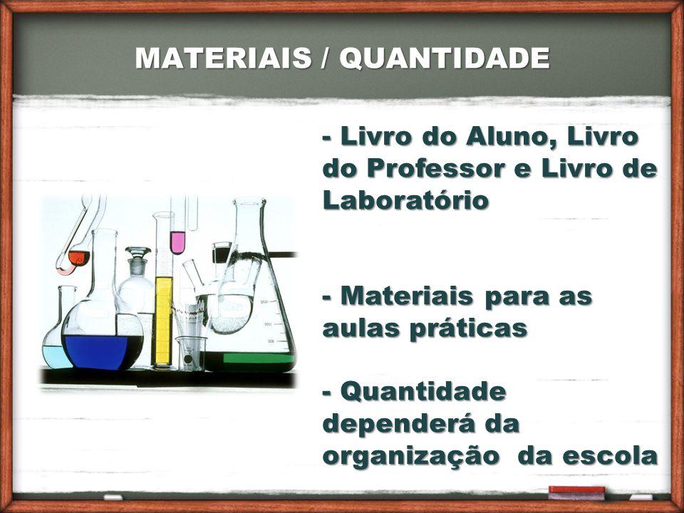 MATERIAIS / QUANTIDADE