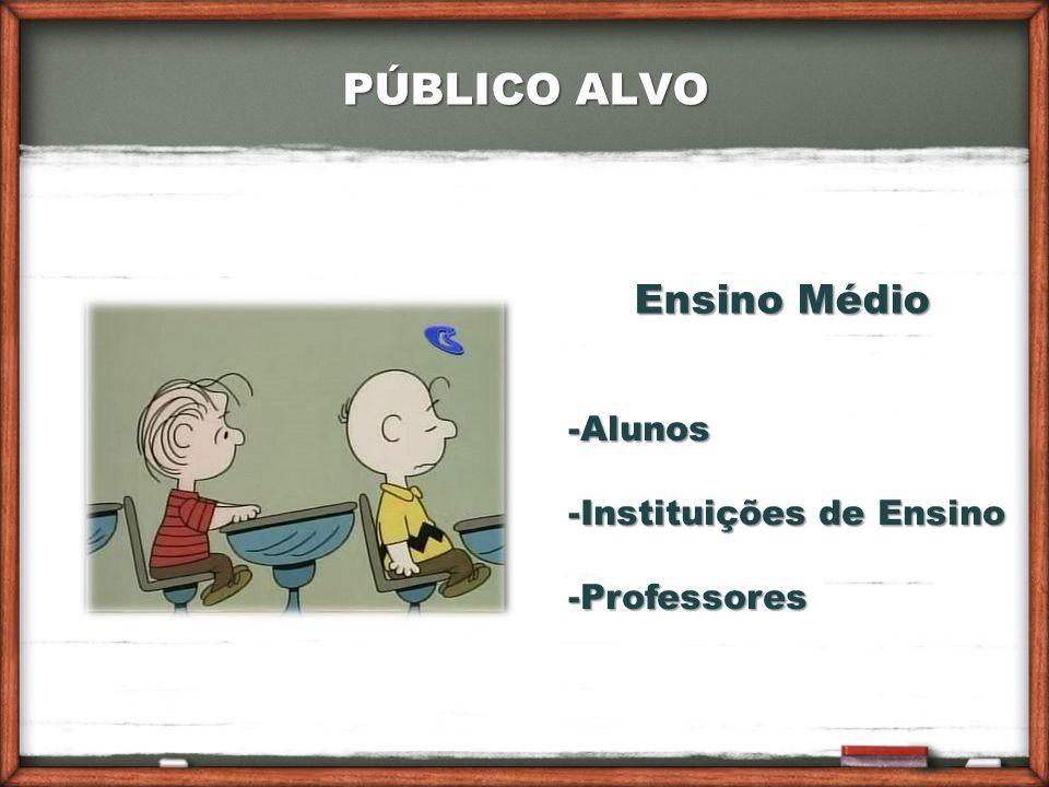 PÚBLICO ALVO Ensino Médio Alunos Instituições de Ensino Professores