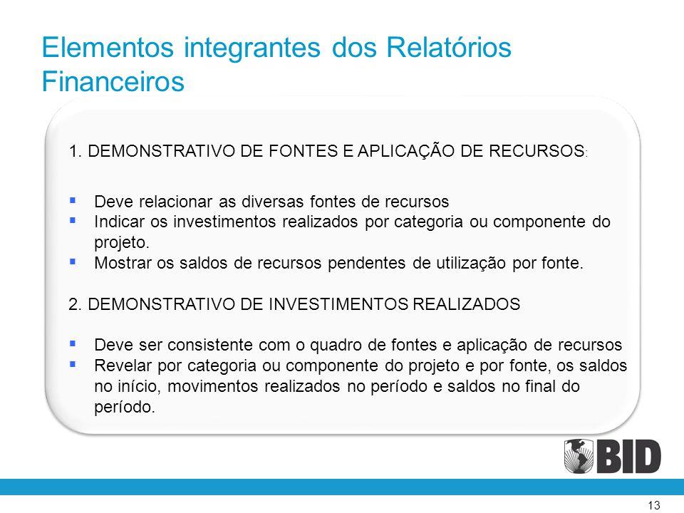 Elementos integrantes dos Relatórios Financeiros