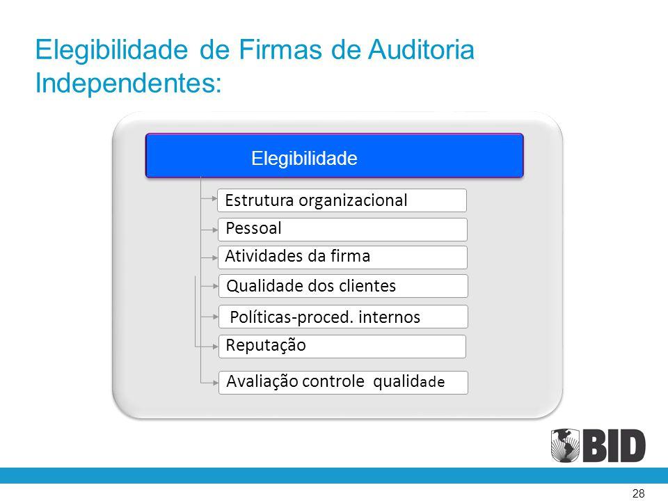 Elegibilidade de Firmas de Auditoria Independentes: