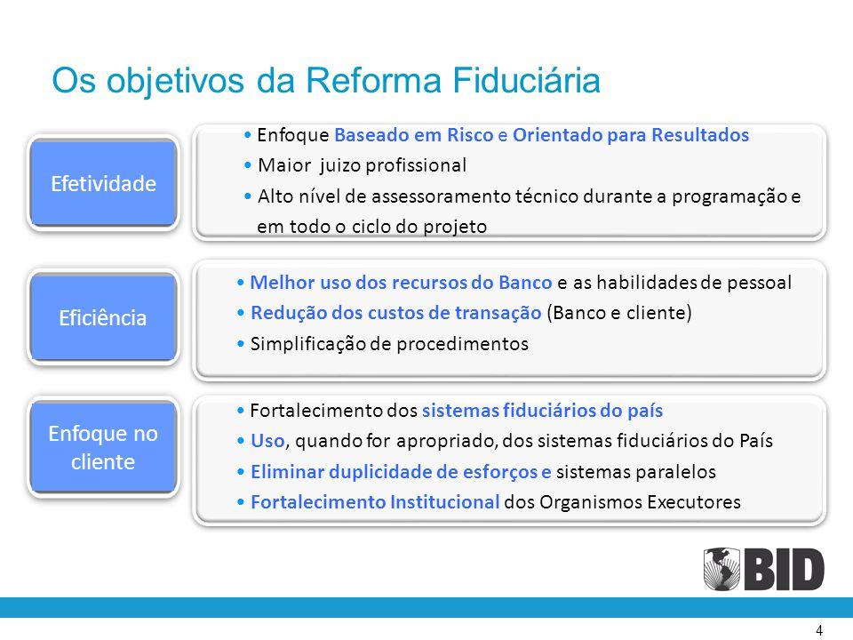 Os objetivos da Reforma Fiduciária