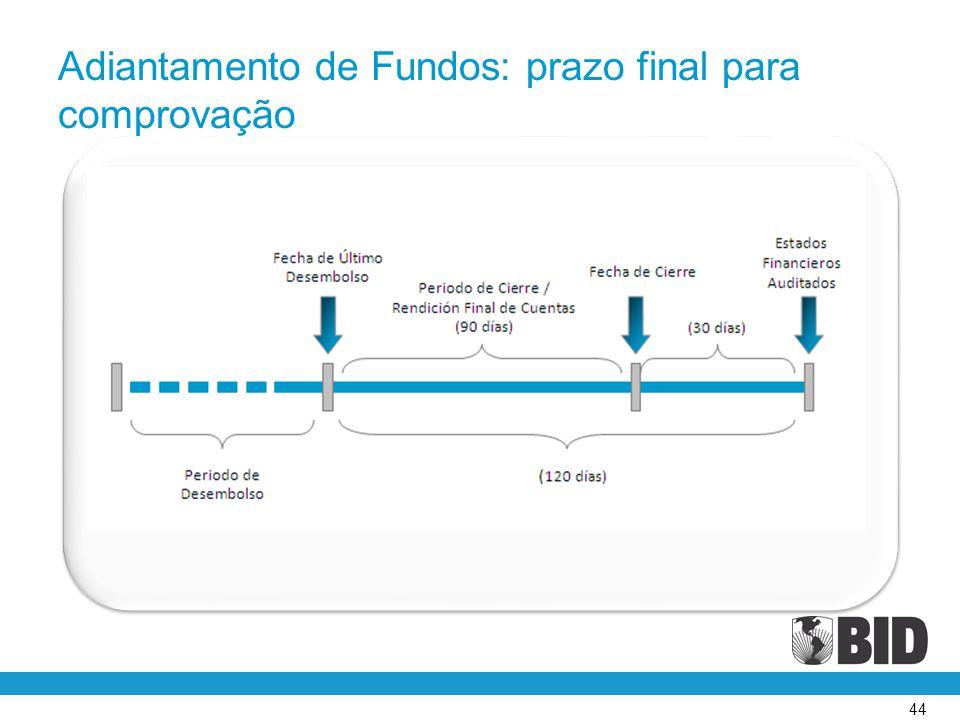 Adiantamento de Fundos: prazo final para comprovação