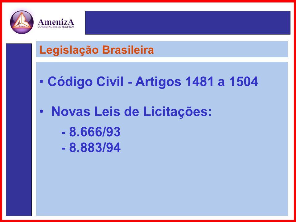 Código Civil - Artigos 1481 a 1504 Novas Leis de Licitações: