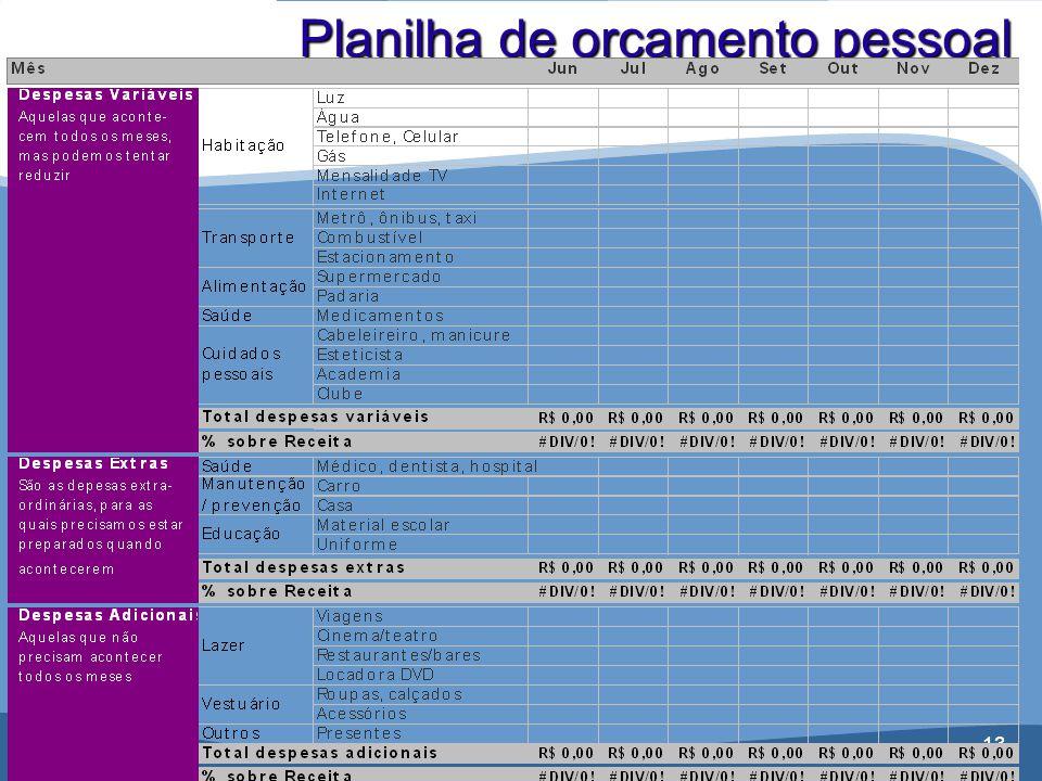 Planilha de orçamento pessoal