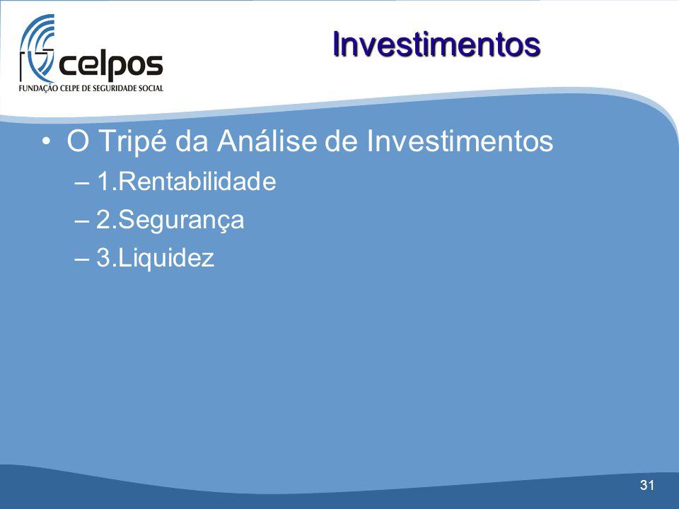 Investimentos O Tripé da Análise de Investimentos 1.Rentabilidade