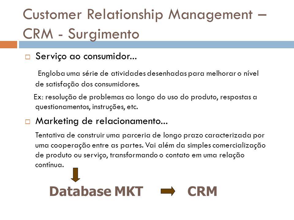 Customer Relationship Management – CRM - Surgimento