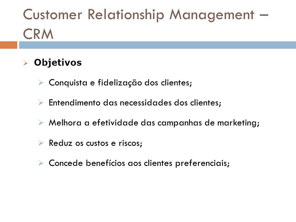 Customer Relationship Management – CRM