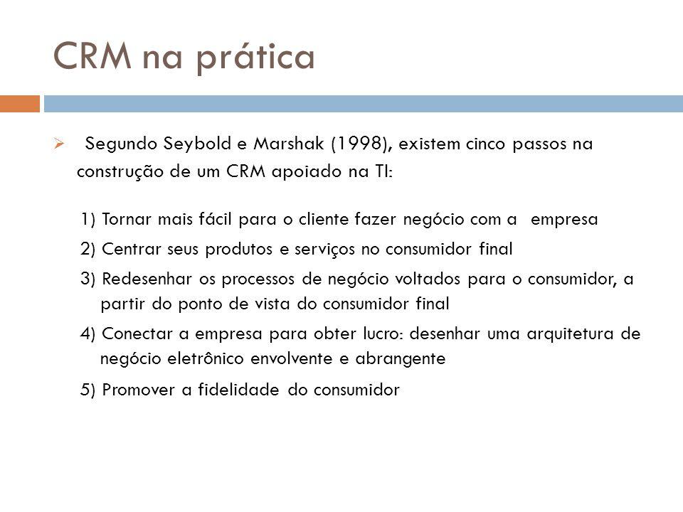 CRM na prática Segundo Seybold e Marshak (1998), existem cinco passos na construção de um CRM apoiado na TI: