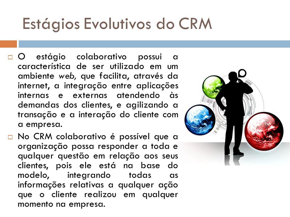 Estágios Evolutivos do CRM