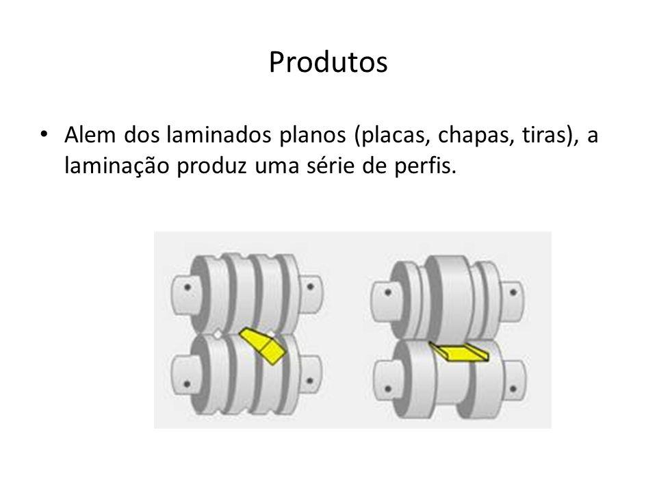 Produtos Alem dos laminados planos (placas, chapas, tiras), a laminação produz uma série de perfis.