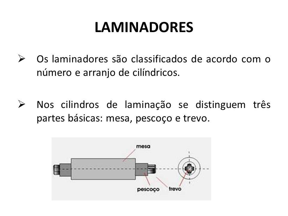 LAMINADORES Os laminadores são classificados de acordo com o número e arranjo de cilíndricos.