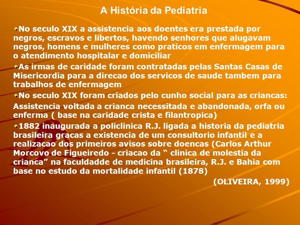A História da Pediatria