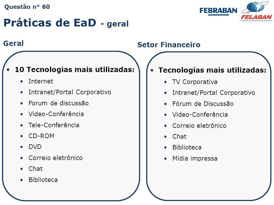 Práticas de EaD - geral Geral Setor Financeiro