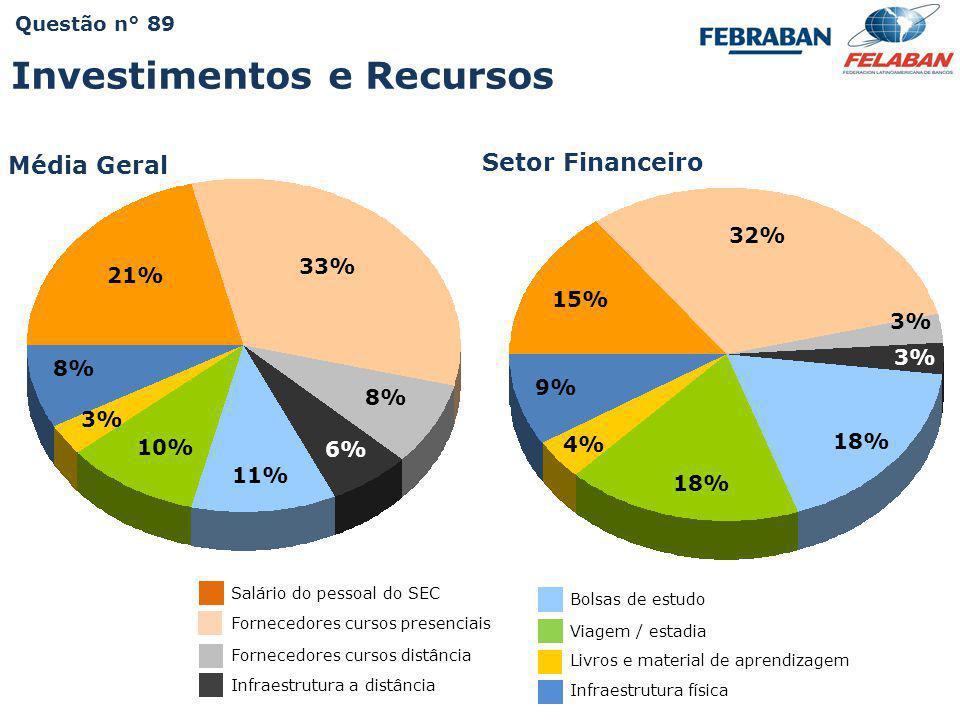 Investimentos e Recursos