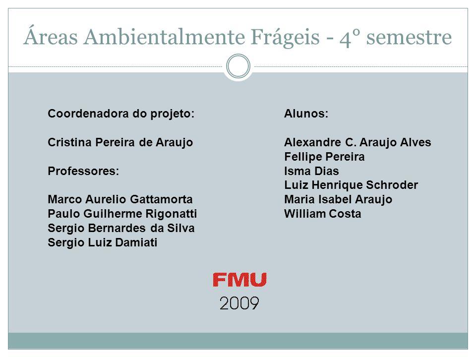 Áreas Ambientalmente Frágeis - 4° semestre