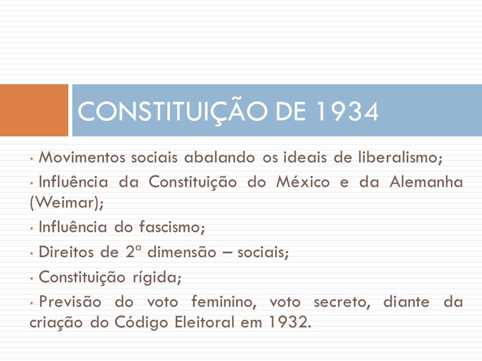 CONSTITUIÇÃO DE 1934 Movimentos sociais abalando os ideais de liberalismo; Influência da Constituição do México e da Alemanha (Weimar);