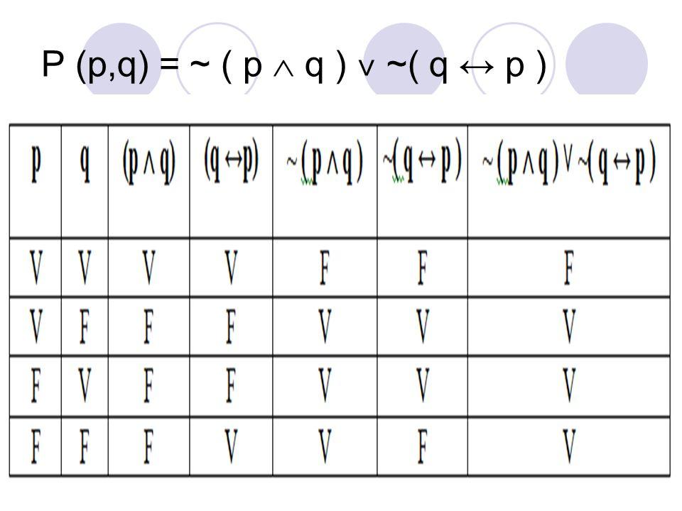 P (p,q) = ~ ( p  q ) ˅ ~( q ↔ p )