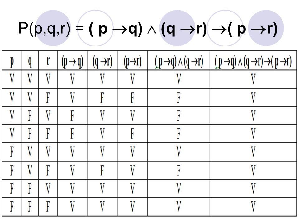 P(p,q,r) = ( p q)  (q r) ( p r)