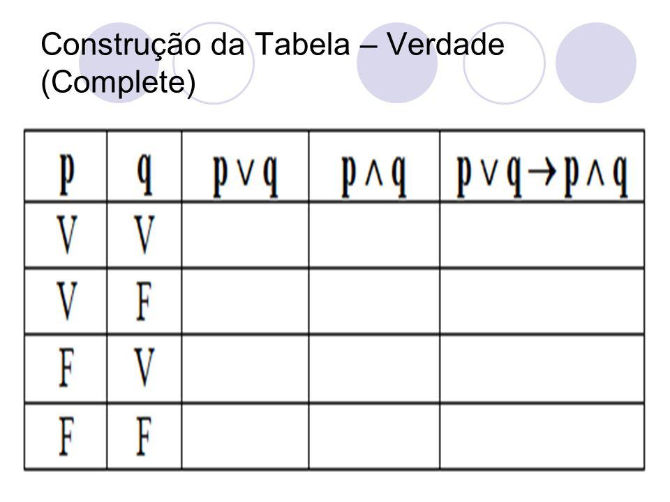 Construção da Tabela – Verdade (Complete)