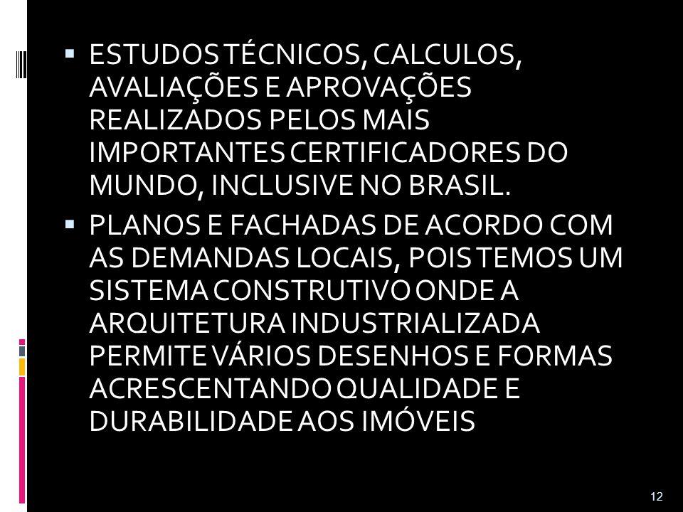 ESTUDOS TÉCNICOS, CALCULOS, AVALIAÇÕES E APROVAÇÕES REALIZADOS PELOS MAIS IMPORTANTES CERTIFICADORES DO MUNDO, INCLUSIVE NO BRASIL.