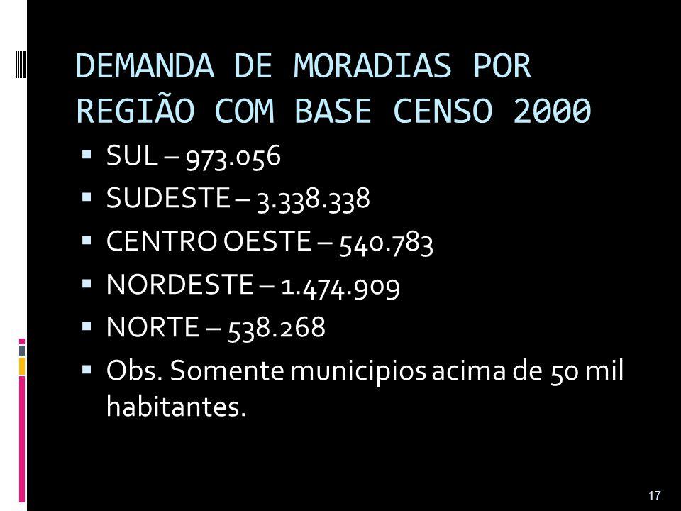 DEMANDA DE MORADIAS POR REGIÃO COM BASE CENSO 2000
