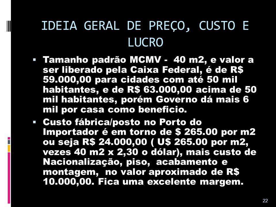 IDEIA GERAL DE PREÇO, CUSTO E LUCRO