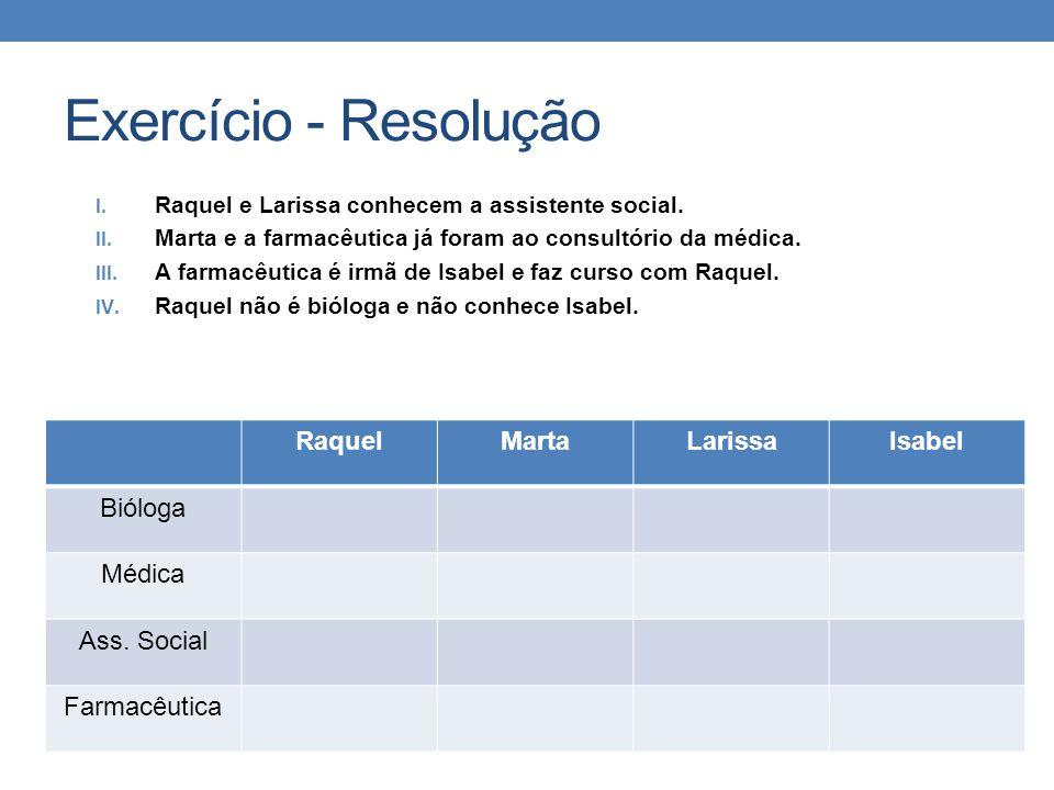 Exercício - Resolução Raquel Marta Larissa Isabel Bióloga Médica
