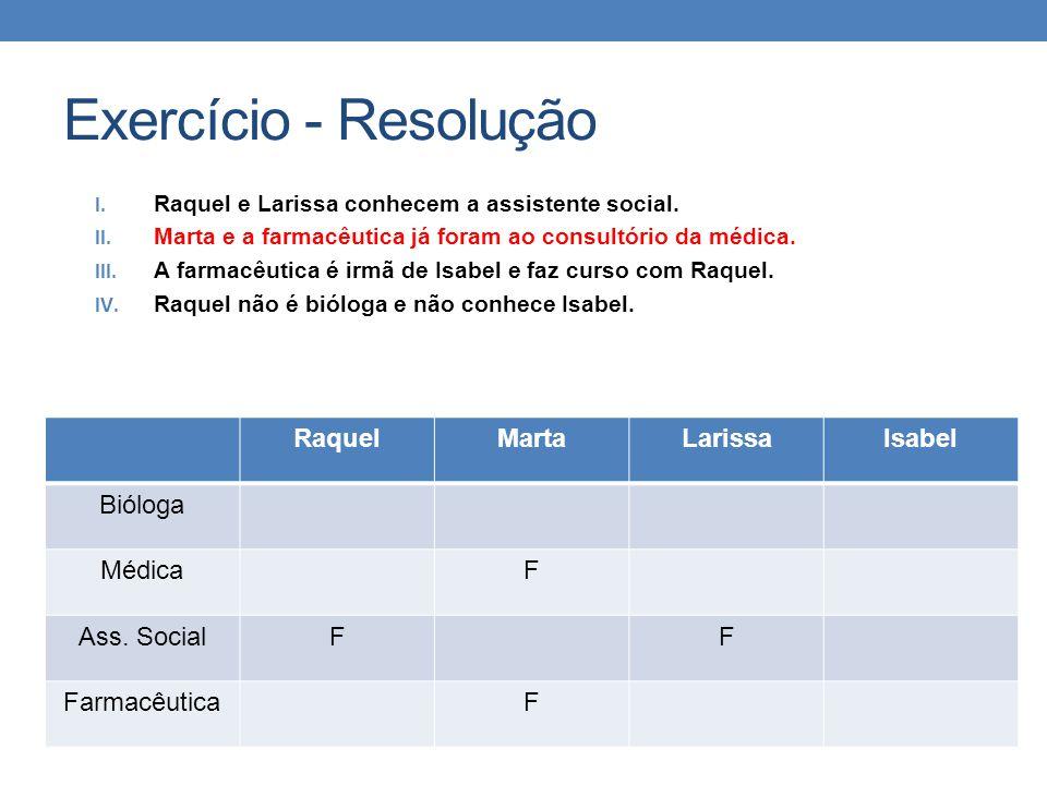 Exercício - Resolução Raquel Marta Larissa Isabel Bióloga Médica F
