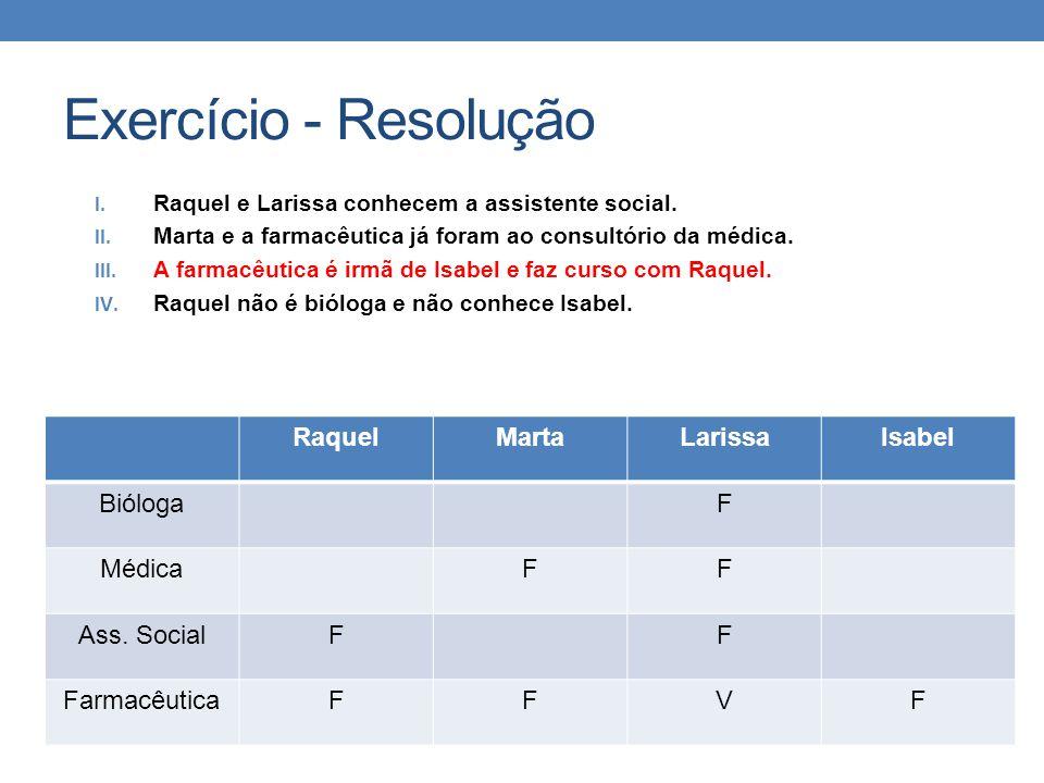 Exercício - Resolução Raquel Marta Larissa Isabel Bióloga F Médica