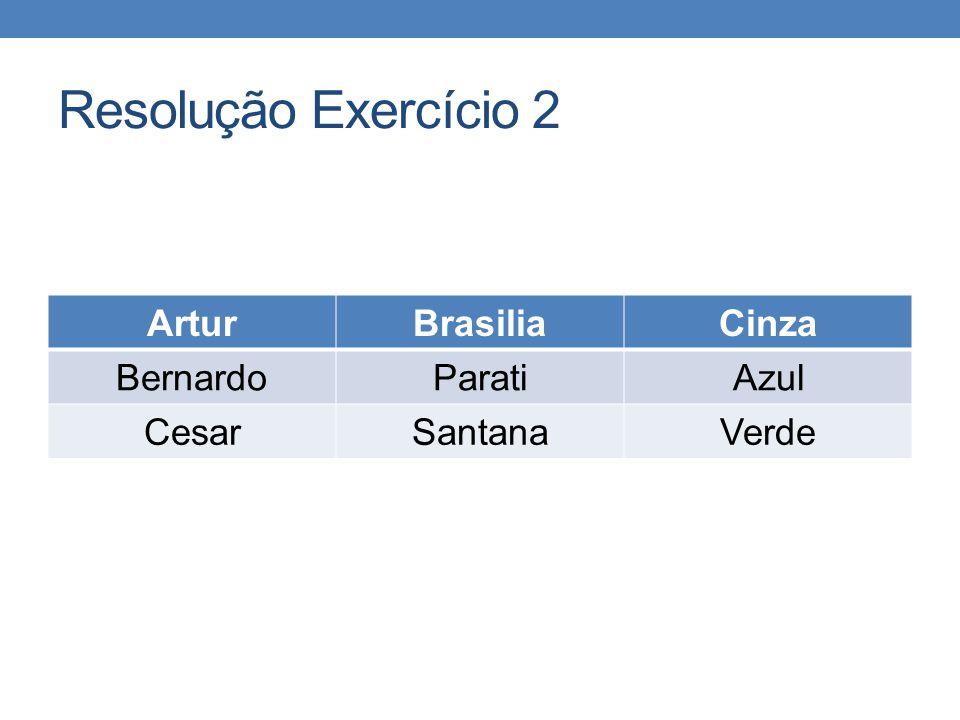 Resolução Exercício 2 Artur Brasilia Cinza Bernardo Parati Azul Cesar