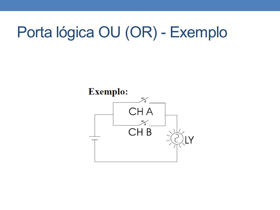 Porta lógica OU (OR) - Exemplo