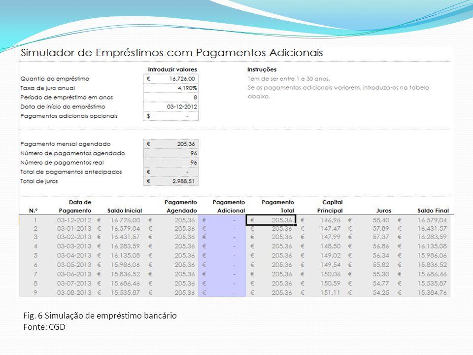 Fig. 6 Simulação de empréstimo bancário