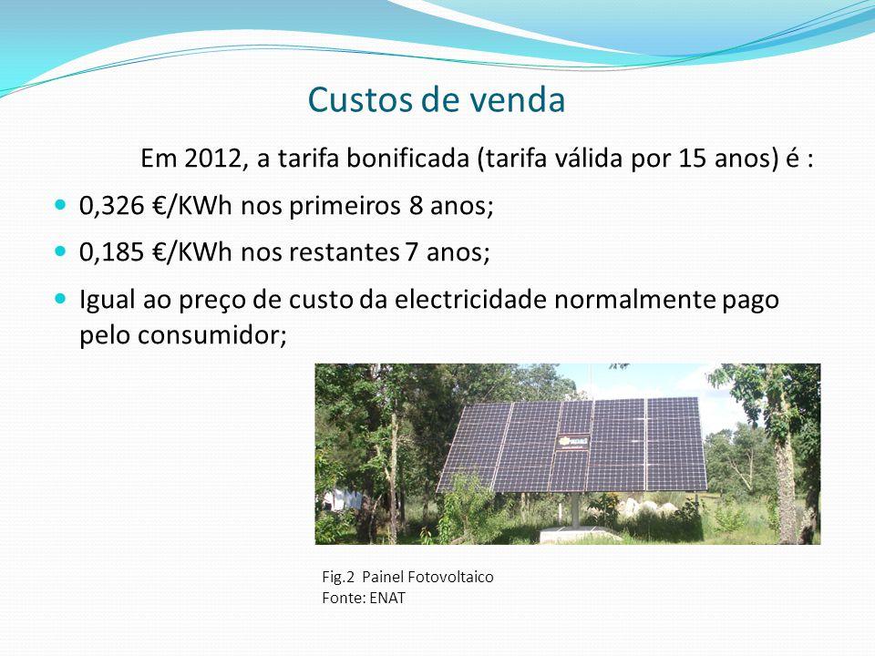 Custos de venda Em 2012, a tarifa bonificada (tarifa válida por 15 anos) é : 0,326 €/KWh nos primeiros 8 anos;