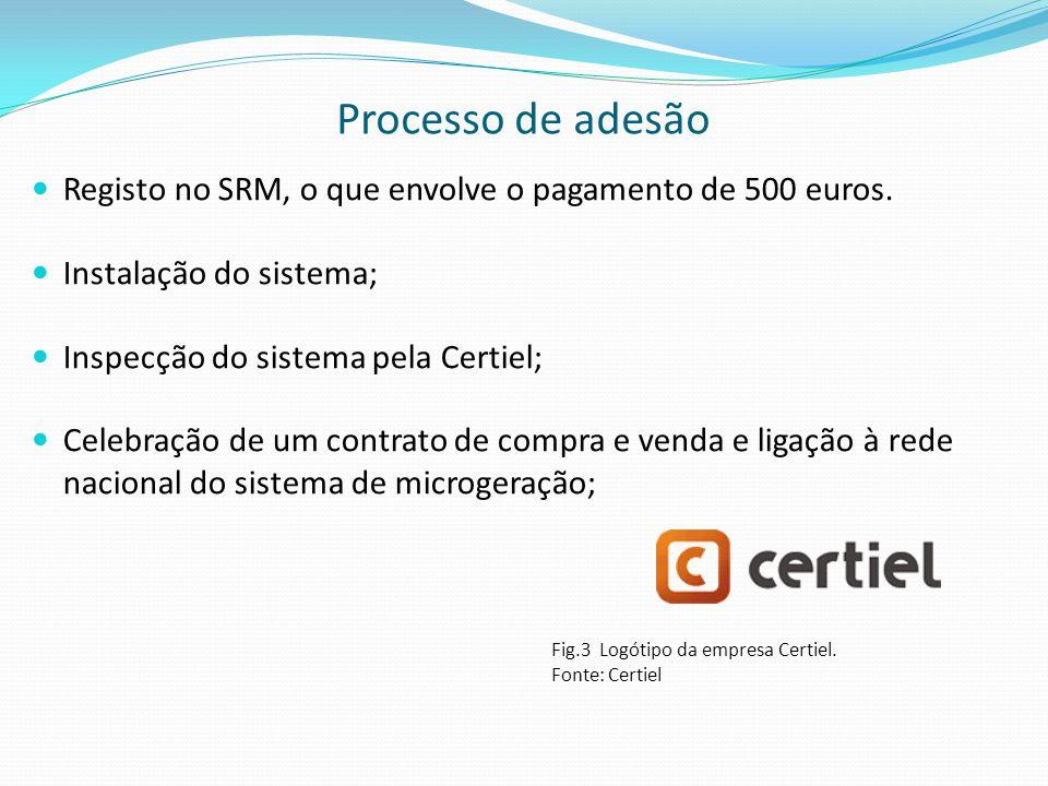 Processo de adesão Registo no SRM, o que envolve o pagamento de 500 euros. Instalação do sistema; Inspecção do sistema pela Certiel;