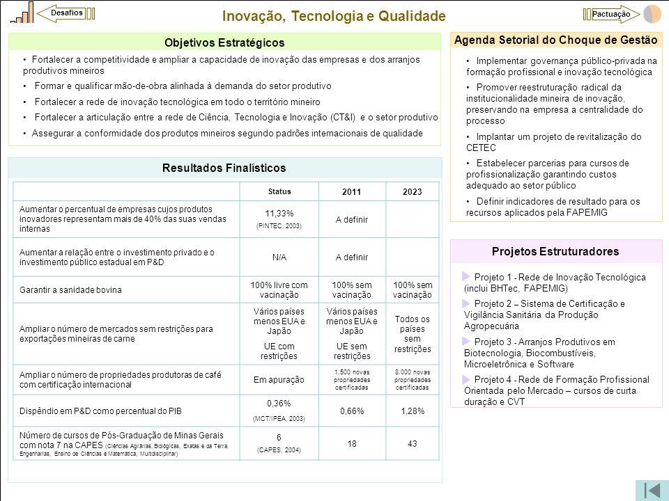 Inovação, Tecnologia e Qualidade