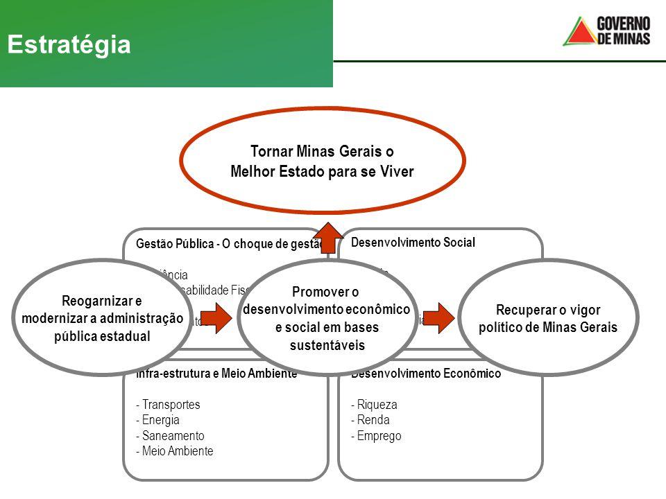 IDH Estratégia Tornar Minas Gerais o Melhor Estado para se Viver