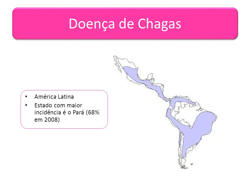 Doença de Chagas América Latina