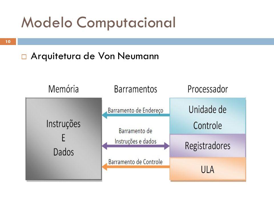 Modelo Computacional Arquitetura de Von Neumann