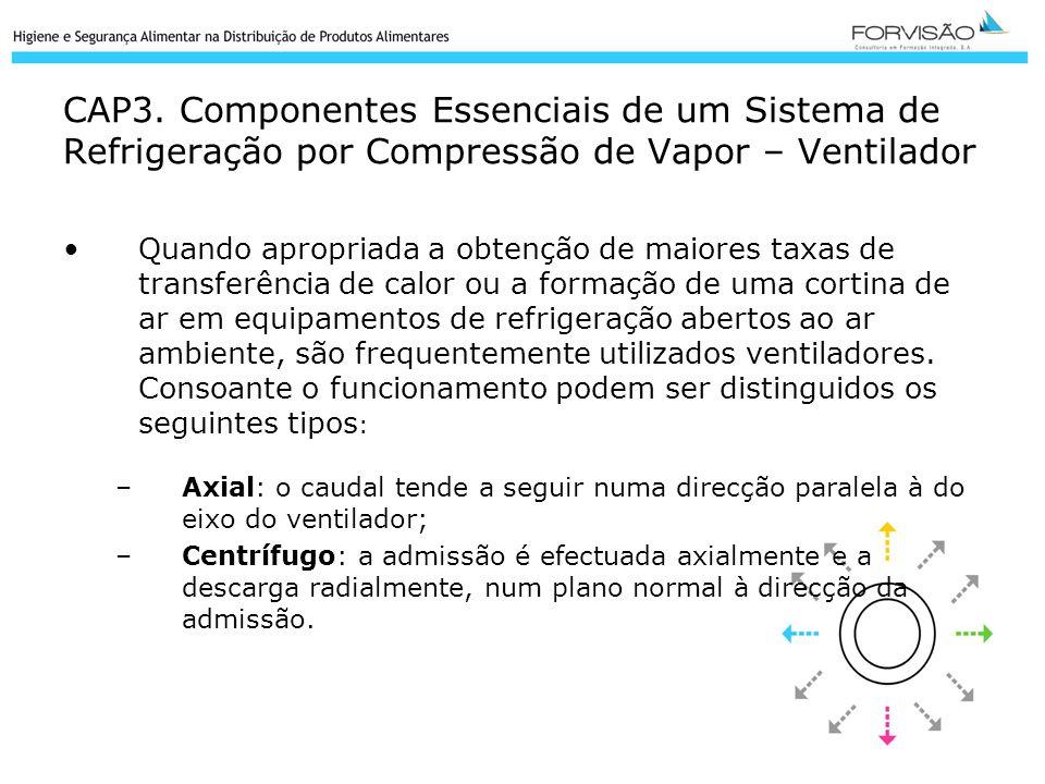 CAP3. Componentes Essenciais de um Sistema de Refrigeração por Compressão de Vapor – Ventilador
