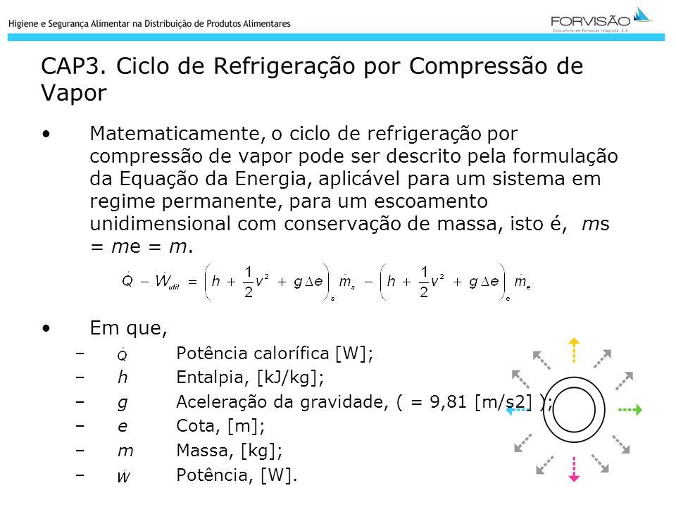 CAP3. Ciclo de Refrigeração por Compressão de Vapor