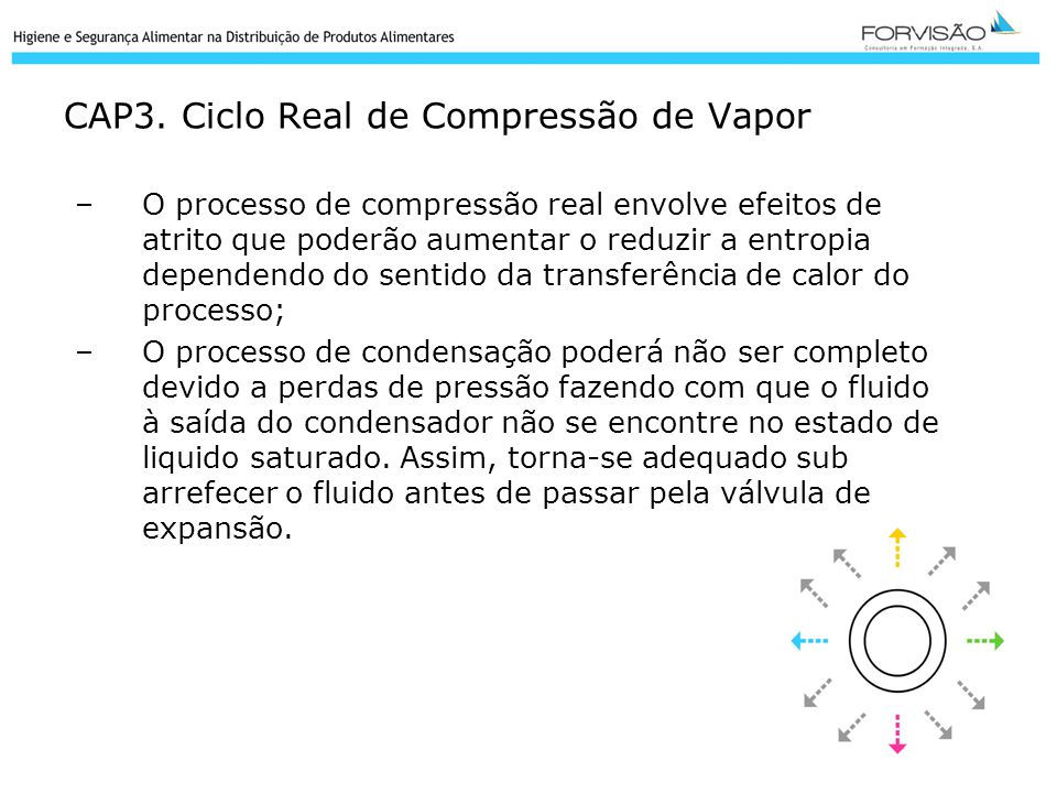 CAP3. Ciclo Real de Compressão de Vapor