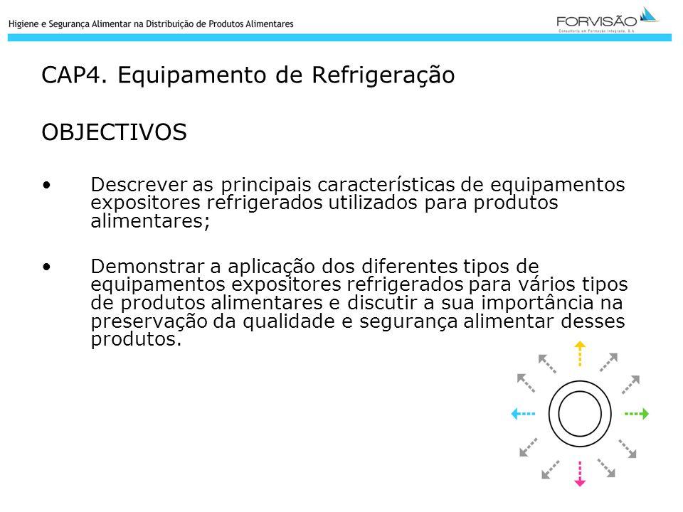 CAP4. Equipamento de Refrigeração